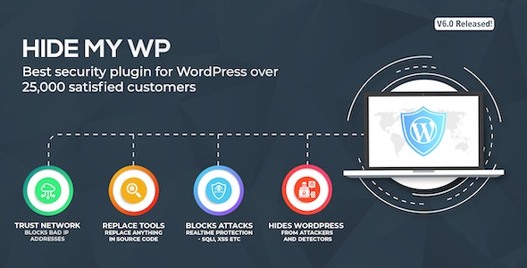 Hide My WP 6.0.1 (Nulled) - Amazing Security Plugin for WordPress