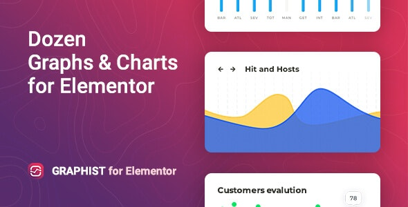 Graphist 1.1.2 - Graphs & Charts for Elementor